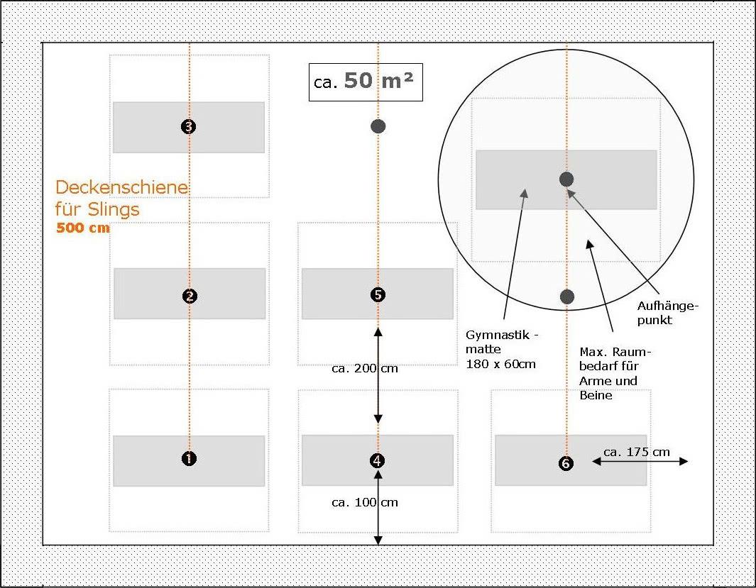Raumplanung Gruppentraining / Gruppentherapie Reha